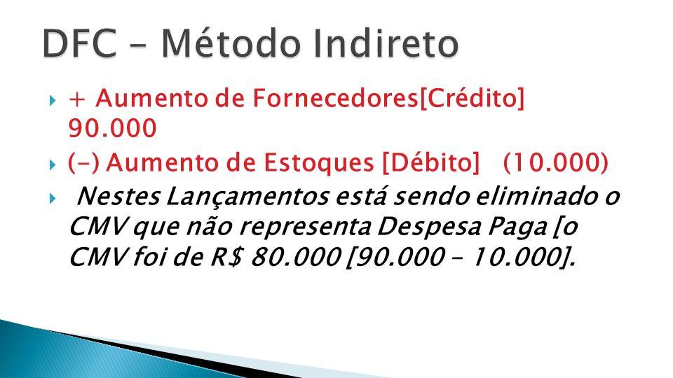 DFC – Método Indireto + Aumento de Fornecedores[Crédito] 90.000